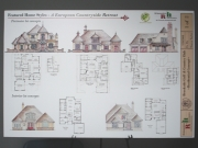 Neighborhood Planning displays